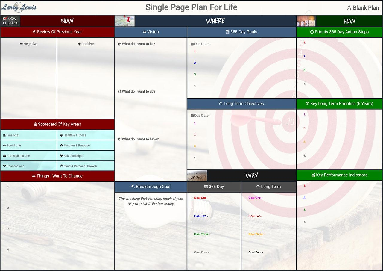 The Single Page Plan