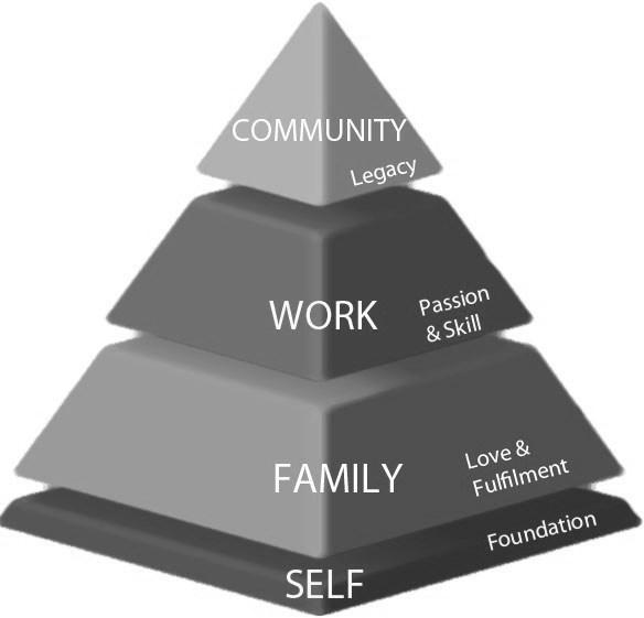 balanced pyramid